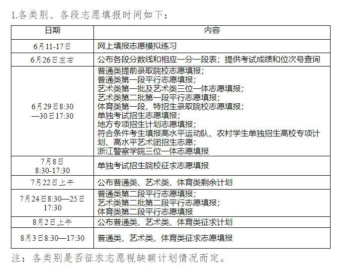 浙江高考成绩6月26日左右可查询,分段填报志愿日程确定